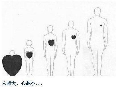 赤裸揭露人性